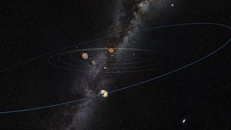 Strong evidences claim Mars-like 'Planet 10' lurking at the edge of solar system
