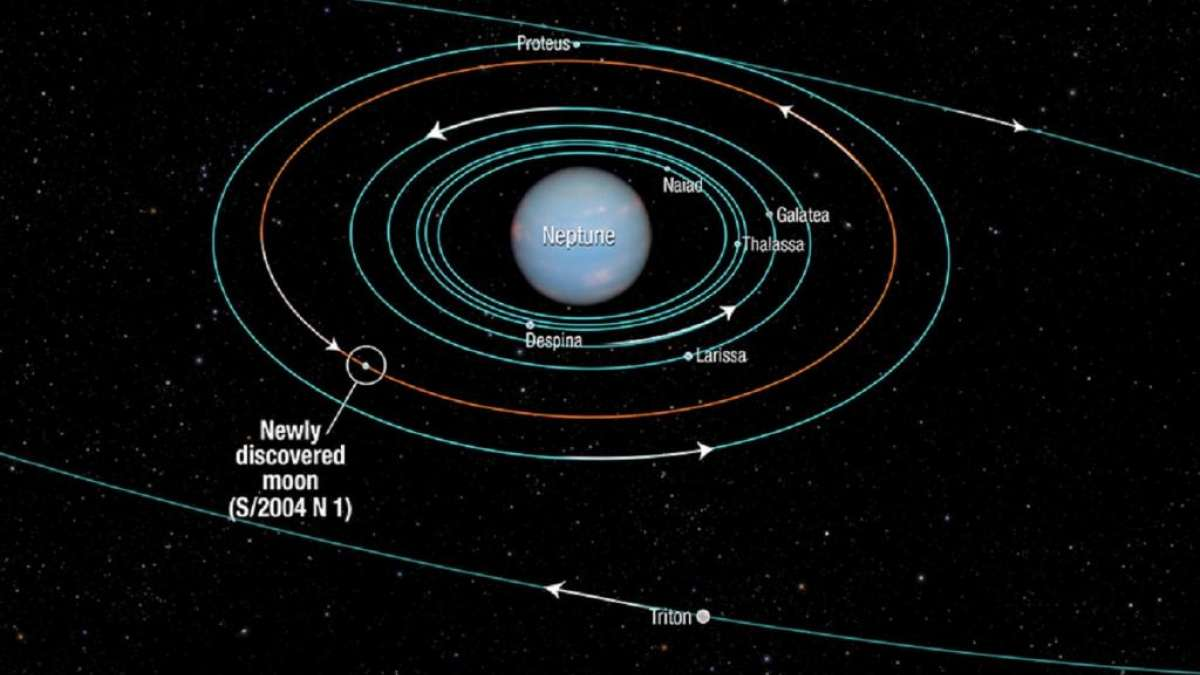 13 moons floating around Neptune