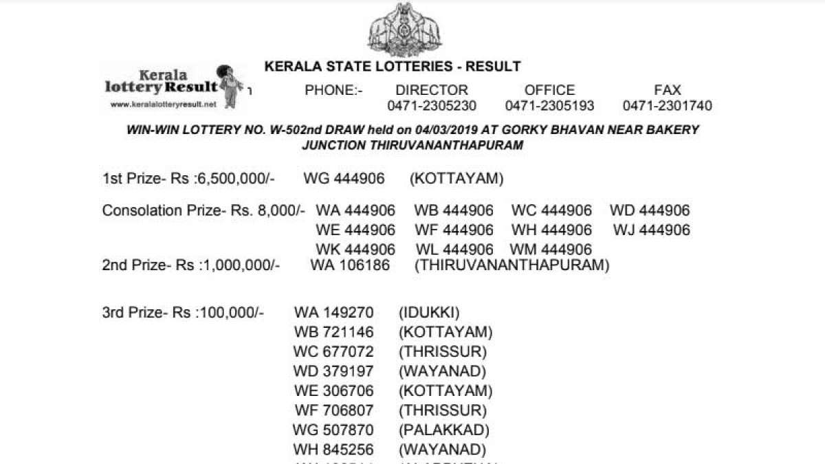Kerala Win Win W-502 Lottery Results announced on official website