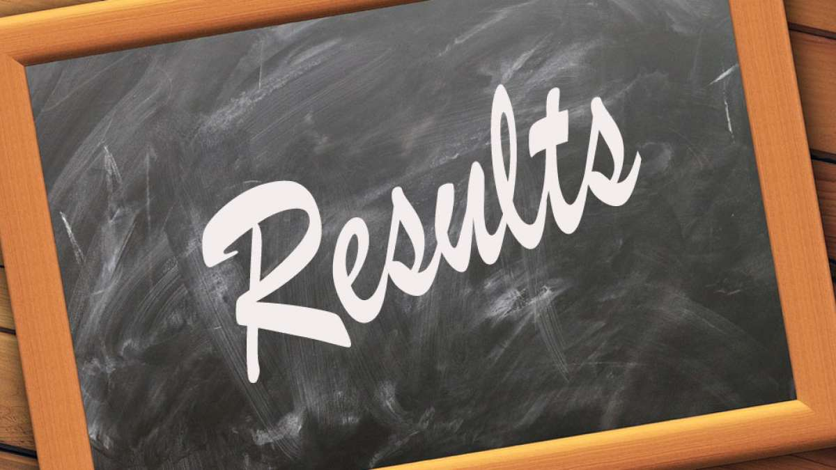 upboard nic in 10th result 2019, UP Board Result 2019: UPMSP Class