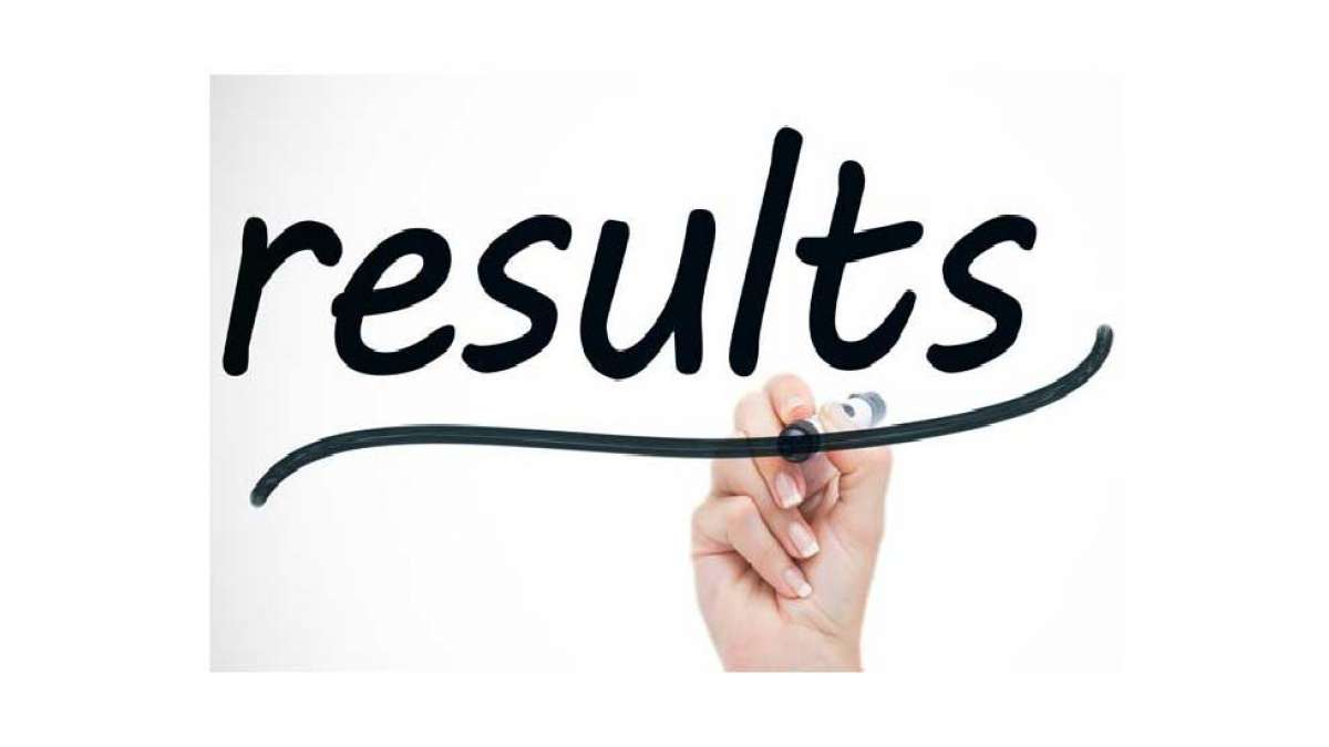 HPBOSE Class 12th Result 2019 declared at hpbose.org